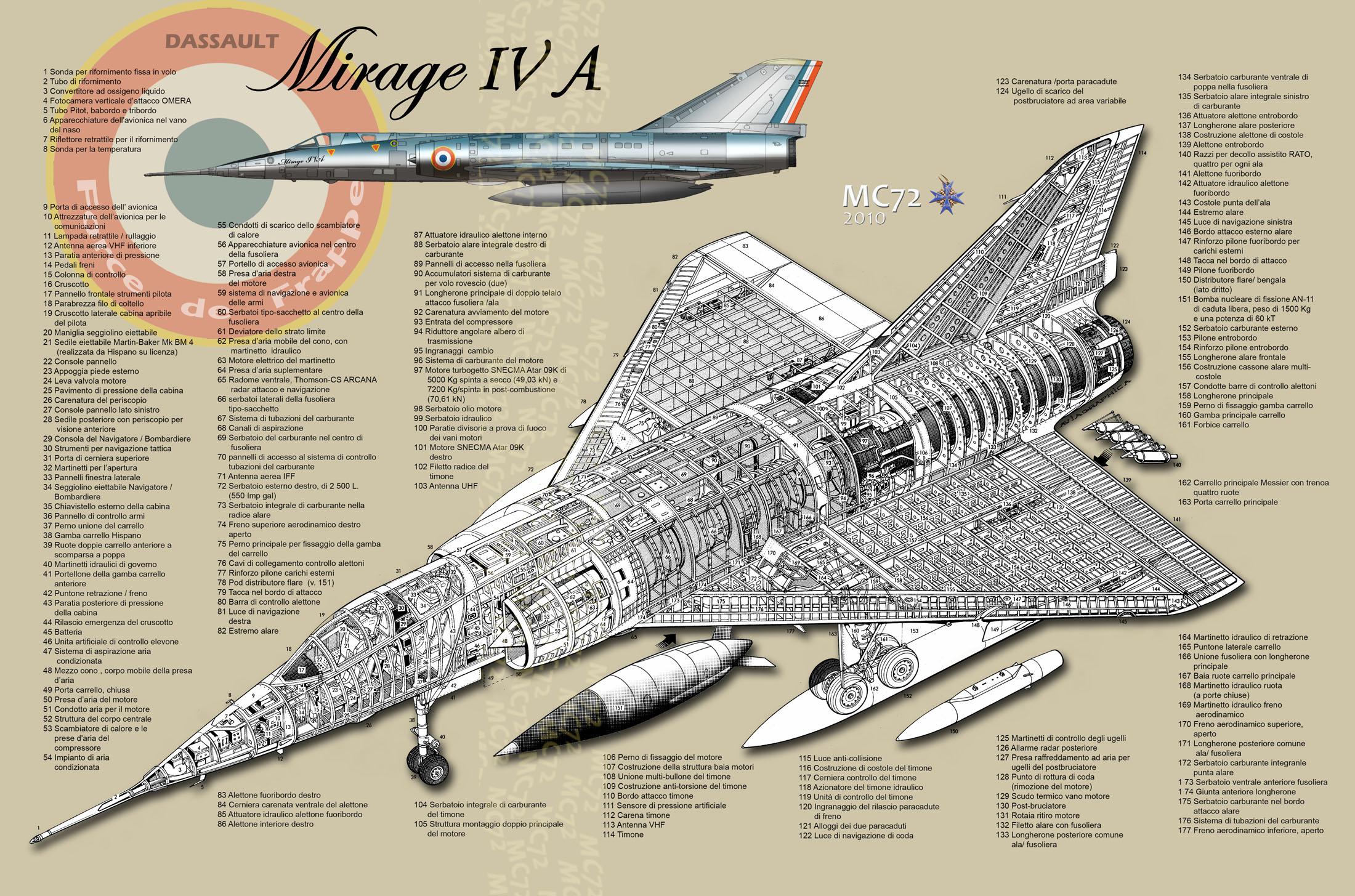 Dassault Mirage IV (Cutaway) (Spaccato) (Profili)