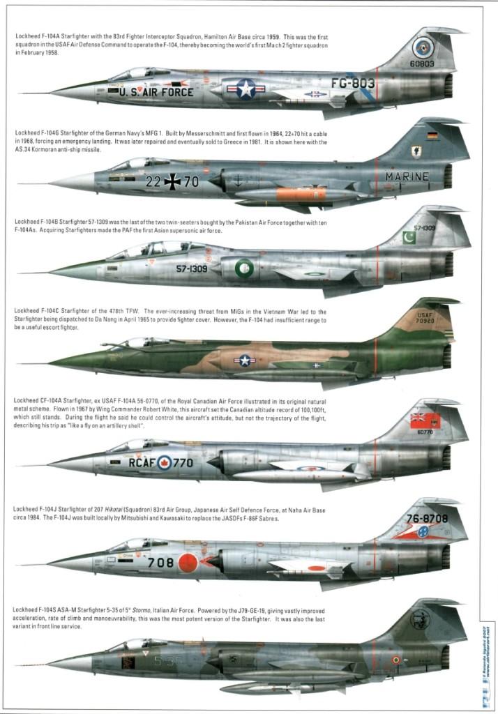 Lockheed F-104 Starfighter (12)