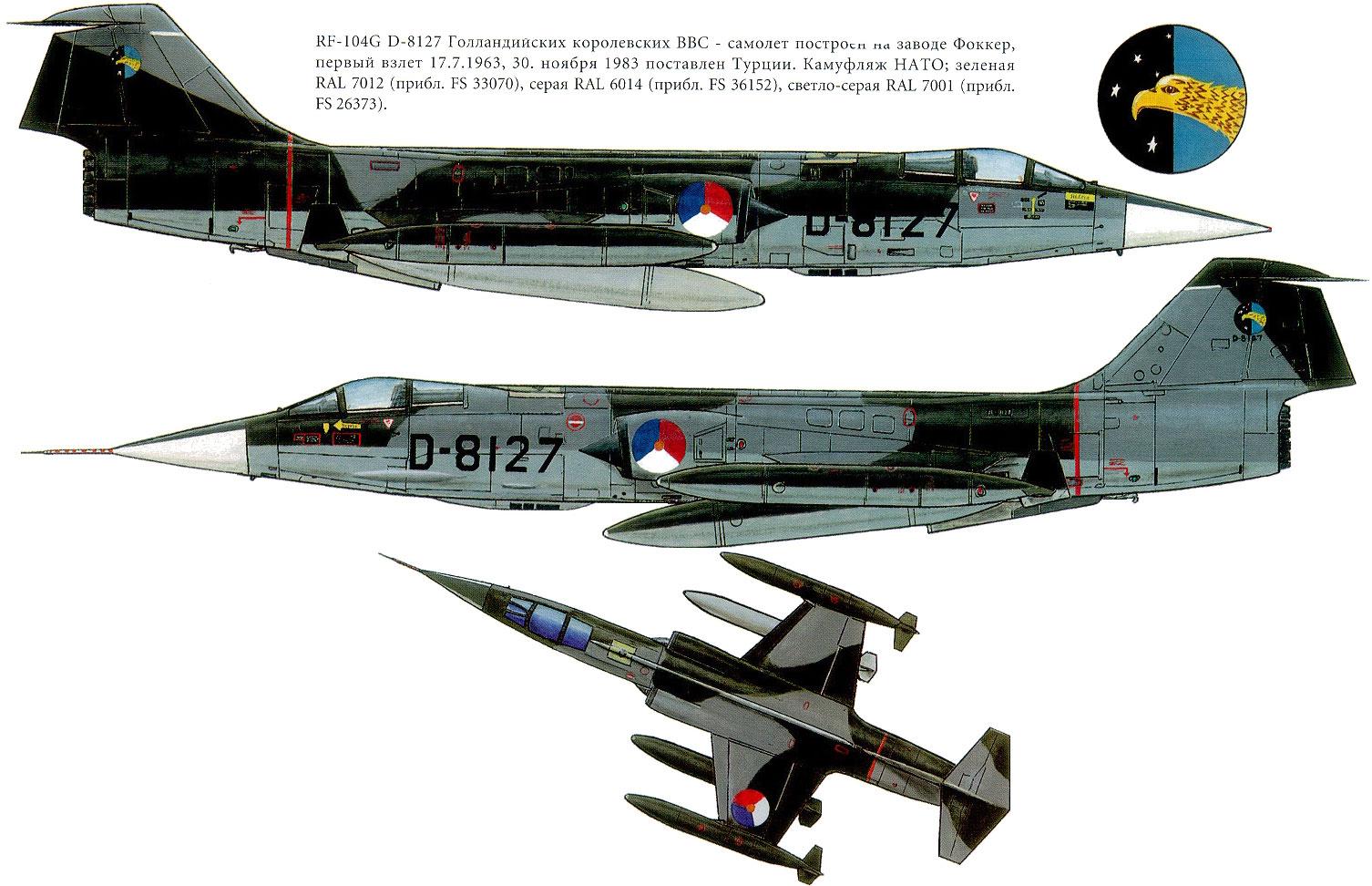 Lockheed RF-104G Starfighter