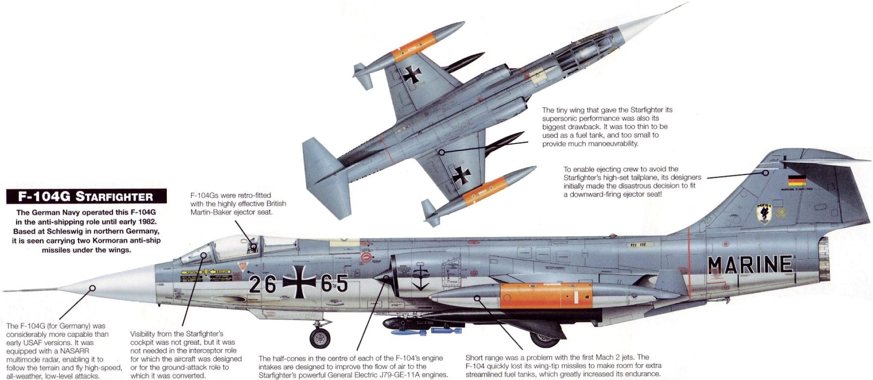Lockheed F-104 Starfighter (3)