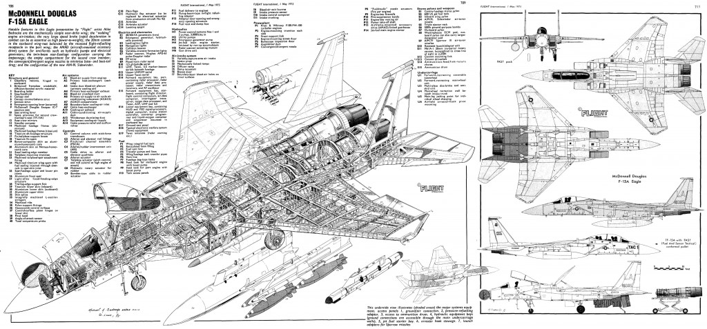 McDonnell Douglas F