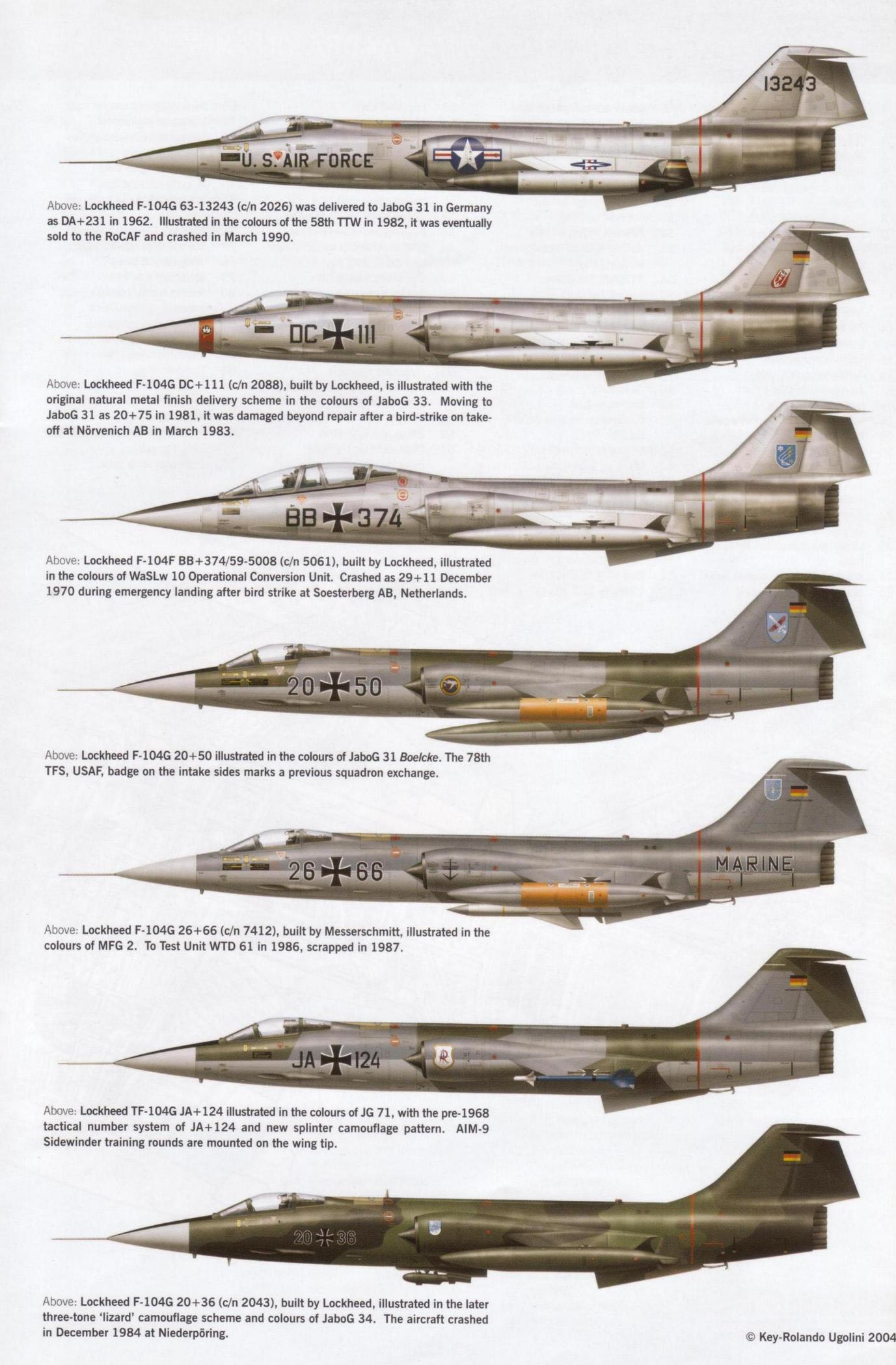 F104_GAF_profiles_AI