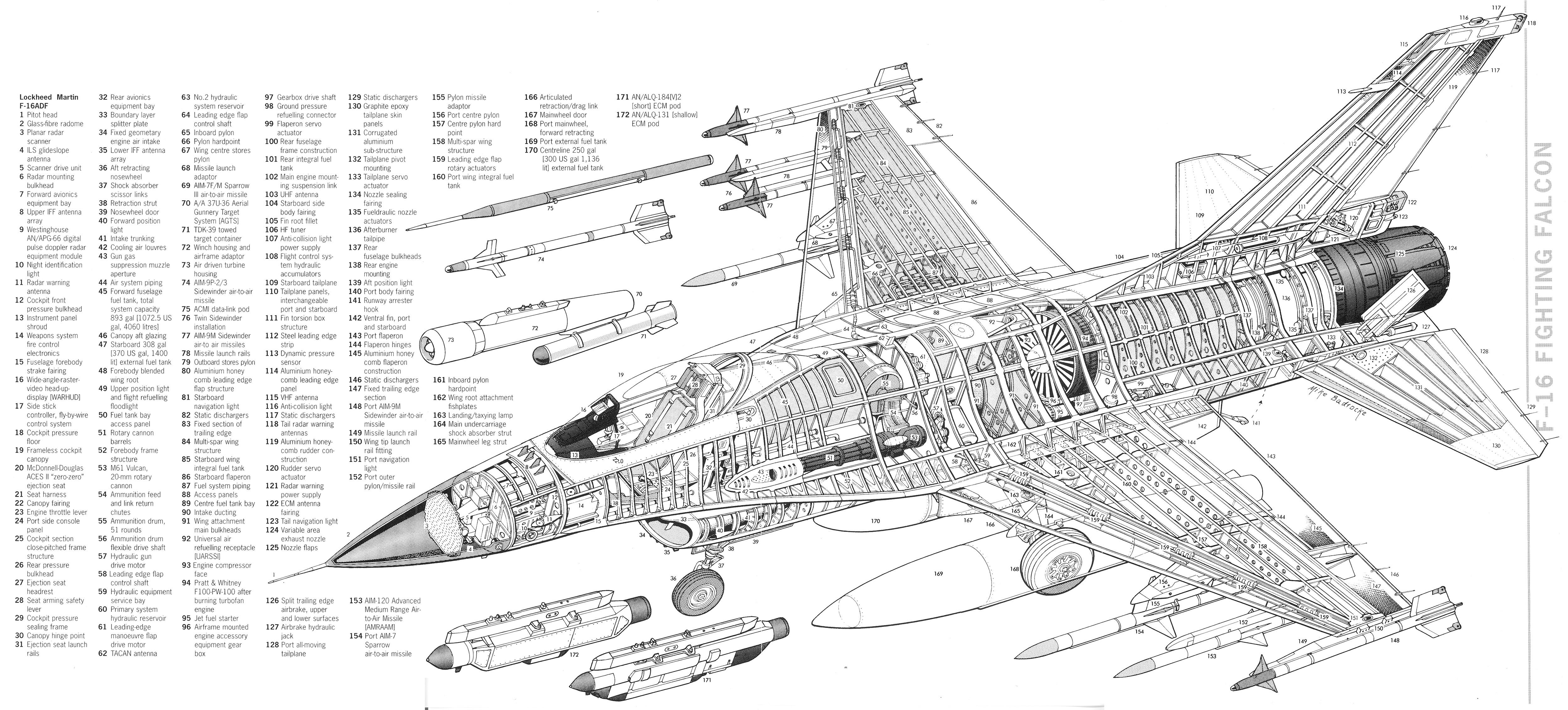Lockheed Martin F 16 Fighting Falcon Cutaway Spaccato